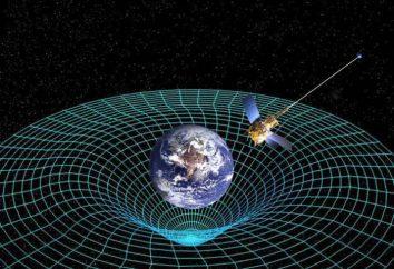 La teoria della relatività in un linguaggio semplice. la teoria della relatività di Einstein