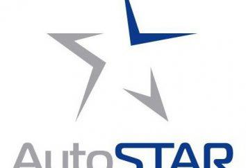 Concessionnaire automobile Auto-Star, Moscou: avis, les descriptions et les services