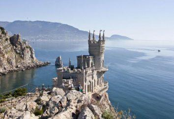 Cidades da Crimeia: qual deles sair de férias?