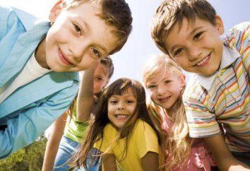 Métodos de tecnologia de pensamento crítico na escola primária