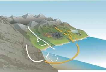 storia geologica: il ciclo di fosforo in natura