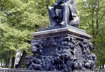 Iwan Andriejewicz Kryłowa: pomniki w rosyjskich miastach