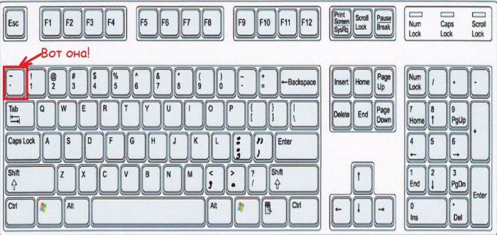 tastiera ucraina