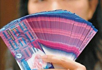 Outra moeda da RPC, ou simplesmente dólares de Hong Kong