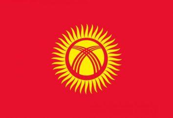 A população de Quirguistão e sua composição étnica