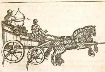 O que é uma carruagem de guerra, como é organizado? Como os carros da antiguidade pareciam? Os carros de batalha são …