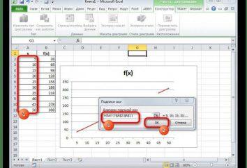 Interpolazione in Excel: caratteristiche, procedure ed esempi,