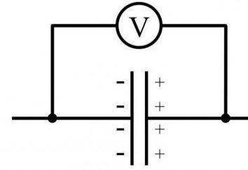 Qu'est-ce qu'un condensateur, et ce qui est pour