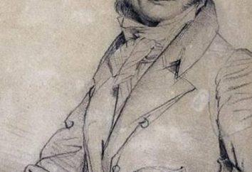 Paganini biografia e vida pessoal. Nicolo Paganini (foto)