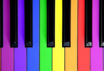 Modulação da música – é uma maneira de dar produto colorido