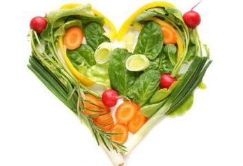 Pagano (dieta): menus, receitas e comentários. Começamos a alimentar-Pagano