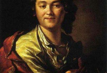 Aktor Fiodor Wolkow: Biografia, Kreatywność