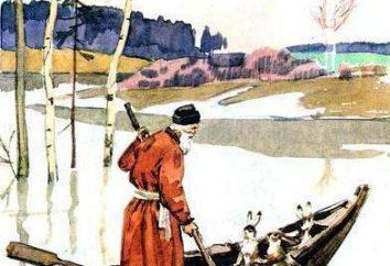 N. A. Nekrassov « Grand-père Mazai et lièvres. » Sommaire du produit