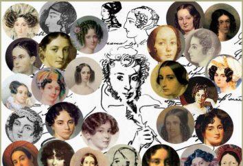 Kobiety Pushkina A. S. kobiety, inspirowane i uwielbiony przez Puszkina