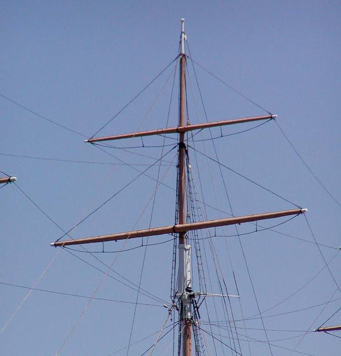 mysteriöses verschwinden von schiffen
