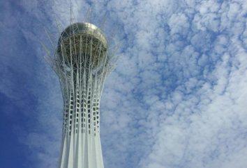 Kazakhstan. Le climat et la météo. Le climat du Kazakhstan