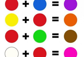 Malować tabeli mieszania. Mieszanie akwarele: Stół