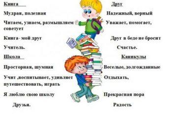 Remarque cinquain: exemples d'utilisation des leçons de la langue et de la littérature russe