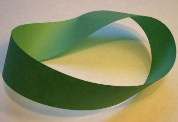 Möbius fita – um mistério infinito do nosso tempo