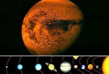 Interesujące fakty na temat planet skalistych