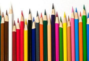 Syllabes – qu'est-ce? Les types de syllabes et des règles de division de syllabe