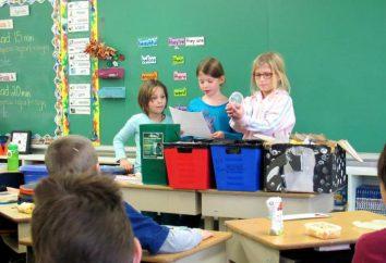 Las actividades ambientales en la escuela: temas, escenarios. vacaciones ecológicas