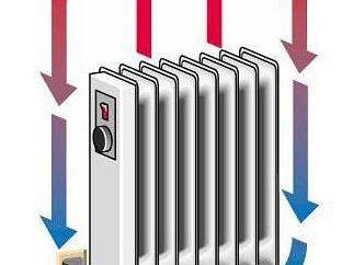 Ciò che è diverso dal radiatore convettori: vantaggi e svantaggi
