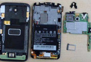 Los detalles sobre cómo desmontar el HTC One X