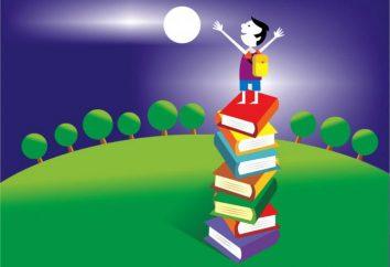 Cómo aprender rápidamente el poema? Aprender poemas de memoria. entrenamiento de la memoria