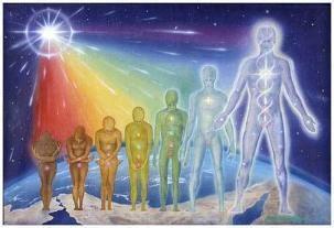 Duchowy rozwój człowieka. Moralny i duchowy rozwój osobowości