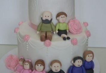 Bolo de aniversário de casamento – vamos a celebração e vida familiar vai ser muito doce!