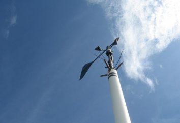Dispositif pour mesurer la vitesse du vent. instruments météorologiques