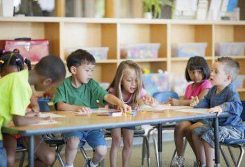 Modo do dia na pré-escola: exercício, pequeno-almoço, almoço, tempo de silêncio, caminhadas, exercícios