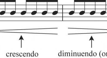 """""""Crescendo"""" ist ein musikalischer Begriff. Was heißt das?"""