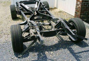 Modification de la structure du véhicule: les exigences de la loi