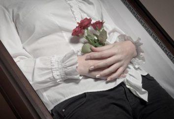 Procedura balsamowania zmarłych. balsamowania ciała w kostnicy iw domu