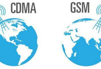 telefony CDMA – co to jest? CDMA + GSM podwójne telefony