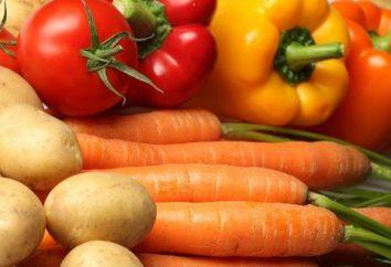 Qual è la carenza di vitamina primavera? I sintomi e come trattare