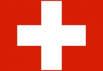 Svizzera Army. Le leggi della Svizzera. Svizzera neutrale Army