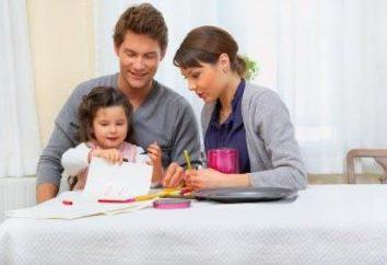 W razie konieczności rada dla rodziców dzieci w wieku przedszkolnym
