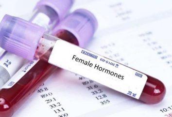 Analyse von weiblichen Hormonen, wenn nehmen