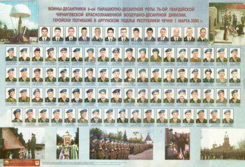 soldado de guardia romana Khristolyubov, 6 Rota biografía, premios