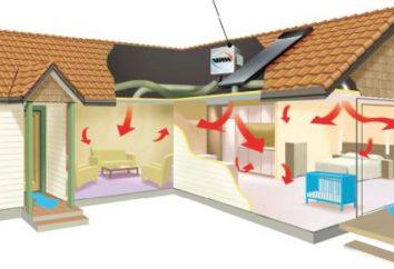 riscaldamento dell'aria di ventilazione. valvola di ventilazione