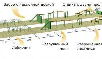 pista de obstáculos Exército de TRP aos tempos modernos