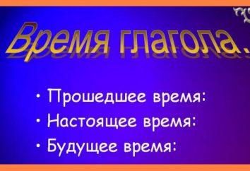 Le passé du verbe dans les langues russe et en anglais
