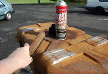 Co to konwerter rdzy na samochodzie i jak to działa?