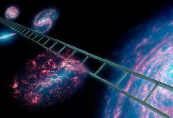 ¿Cómo entrar en el mundo paralelo? La quinta dimensión. Pasado, presente, futuro