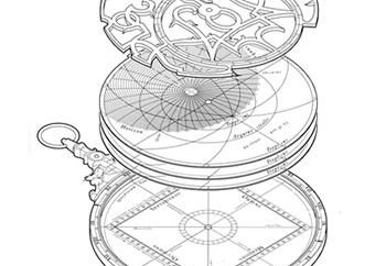 Astrolabio – un antico strumento astronomico