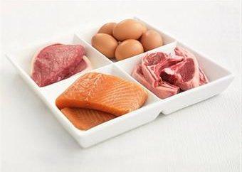 Białka: co zapewnia te elementy?
