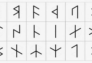 Ochrona Rune. Połączenie run. runiczny wzór